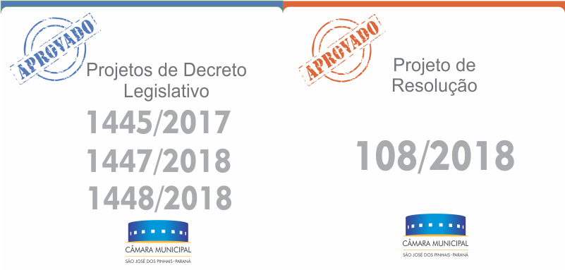 Projetos de Decreto Legislativo e de Resolução aprovados* na sessão desta terça-feira, 13 de março: